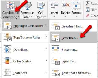 Cara Mudah Cek Data Excel dengan Conditional Formatting