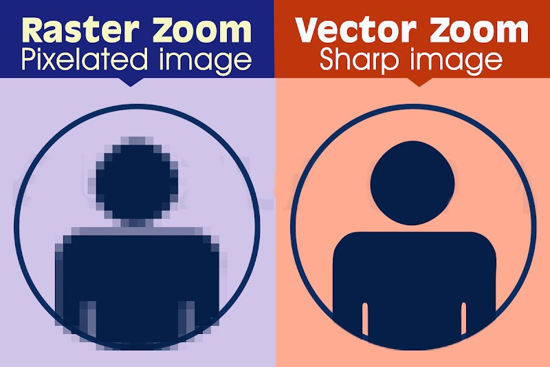 What are Vector and Raster Graphics? How vector graphics improve content value?