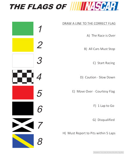 http://cdn.poconoraceway.com/wp-content/uploads/2014/02/Flags-Game.pdf