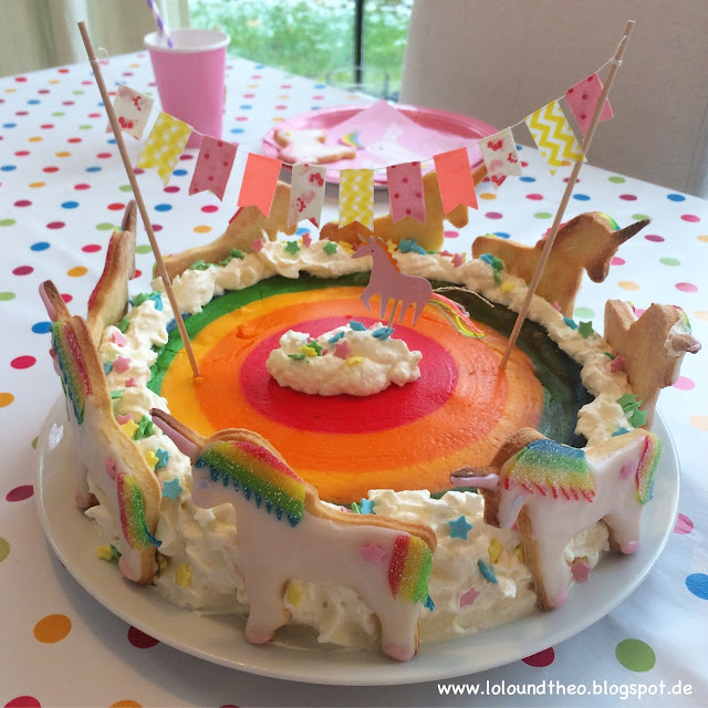 Rainbow Cake Unicorn birthday