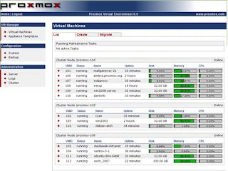 Download Proxmox Virtual Environment 3.4