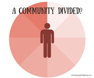 """mage of a man icon on a circular gradient chart with sections of varying shades of pink, with black text which says """"a community divided?"""" on OneQuarterMama.ca blog"""