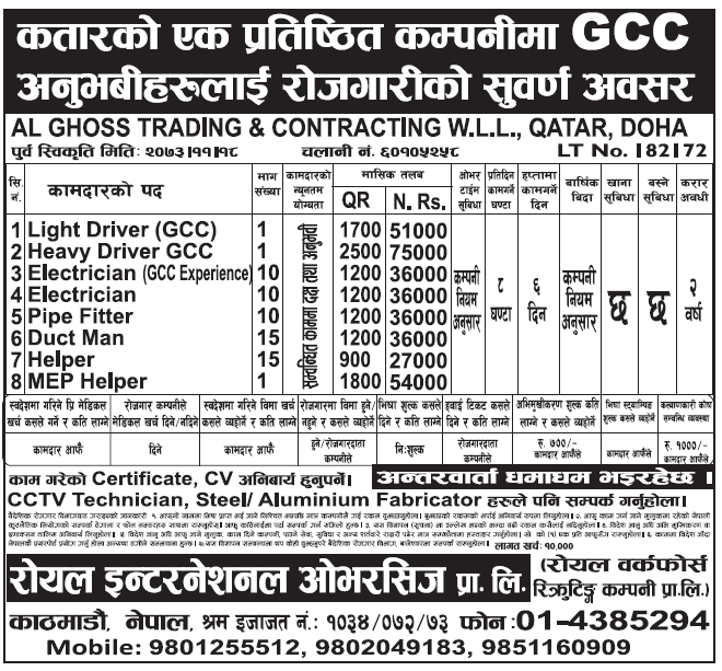 Jobs in Qatar for Nepali, Salary Rs 75,000