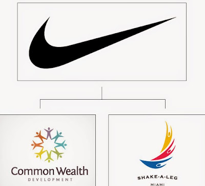 Logo Design Concepts