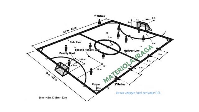 Gambar dan Ukuran Lapangan Futsal Standar Internasional
