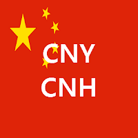 1 CAD to CNY, CAD/CNY, 1 CNY to CAD, CNY/CAD, Canadian Dollar exchange rate live chart