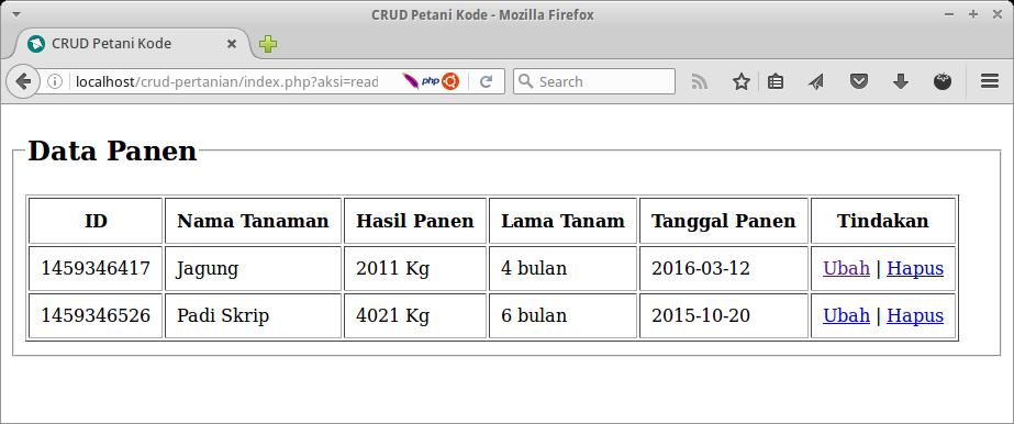 Halaman Read Data