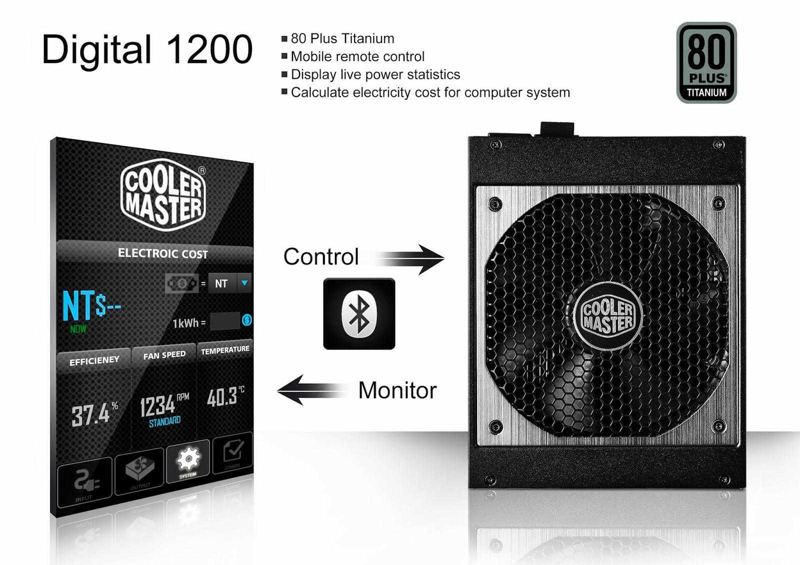 Cooler Master Digital 1200 Titanium PSU Unveiled at Computex VIP Meeting Room 3