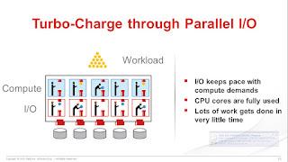 """CEO George Teixeira im speicherguide Interview: Parallel Processing Software wird zum """"Game Changer"""""""