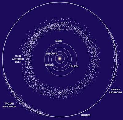 La fascia degli asteroidi
