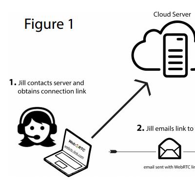 Comrex Technical Updates: What is WebRTC?