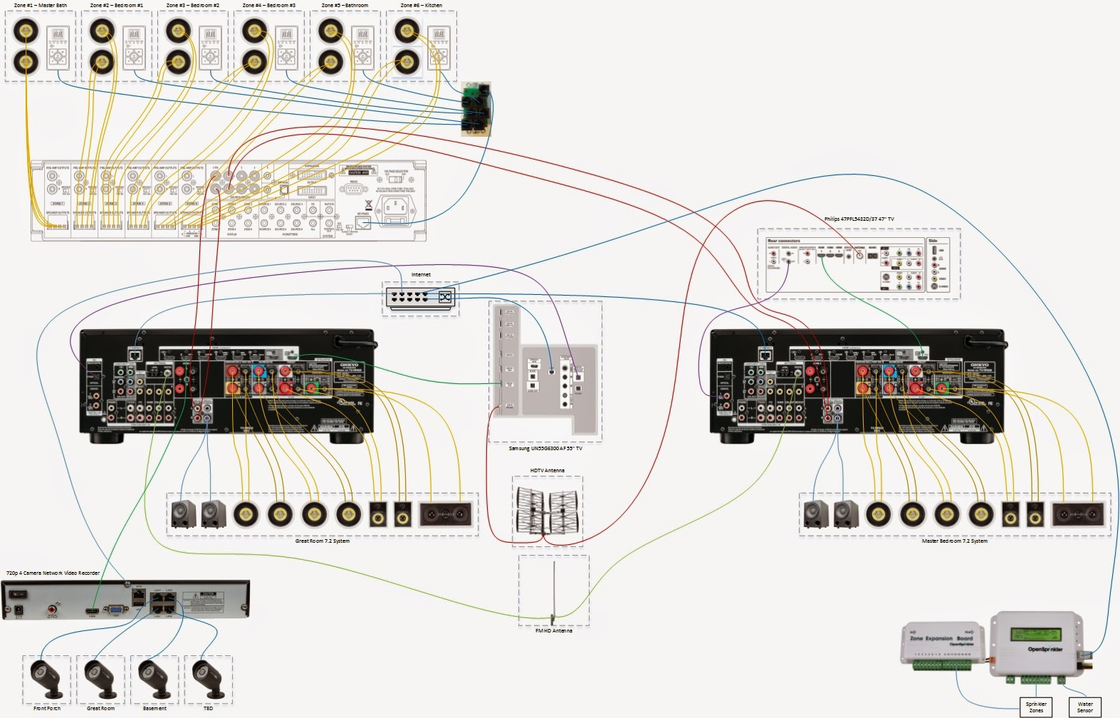 wiring diagram for home automation directv swm lnb structured whole audio schematic great installation of ethernet