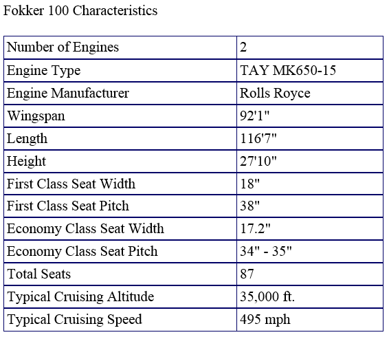 Brilliant Airline Seats And Seat Layouts American Airlines Seat Plans Gmtry Best Dining Table And Chair Ideas Images Gmtryco