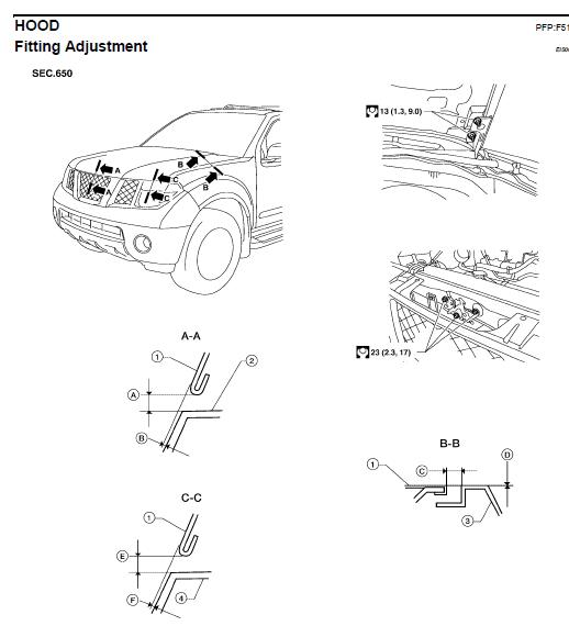 Service manual [Motor Repair Manual 1994 Nissan Pathfinder