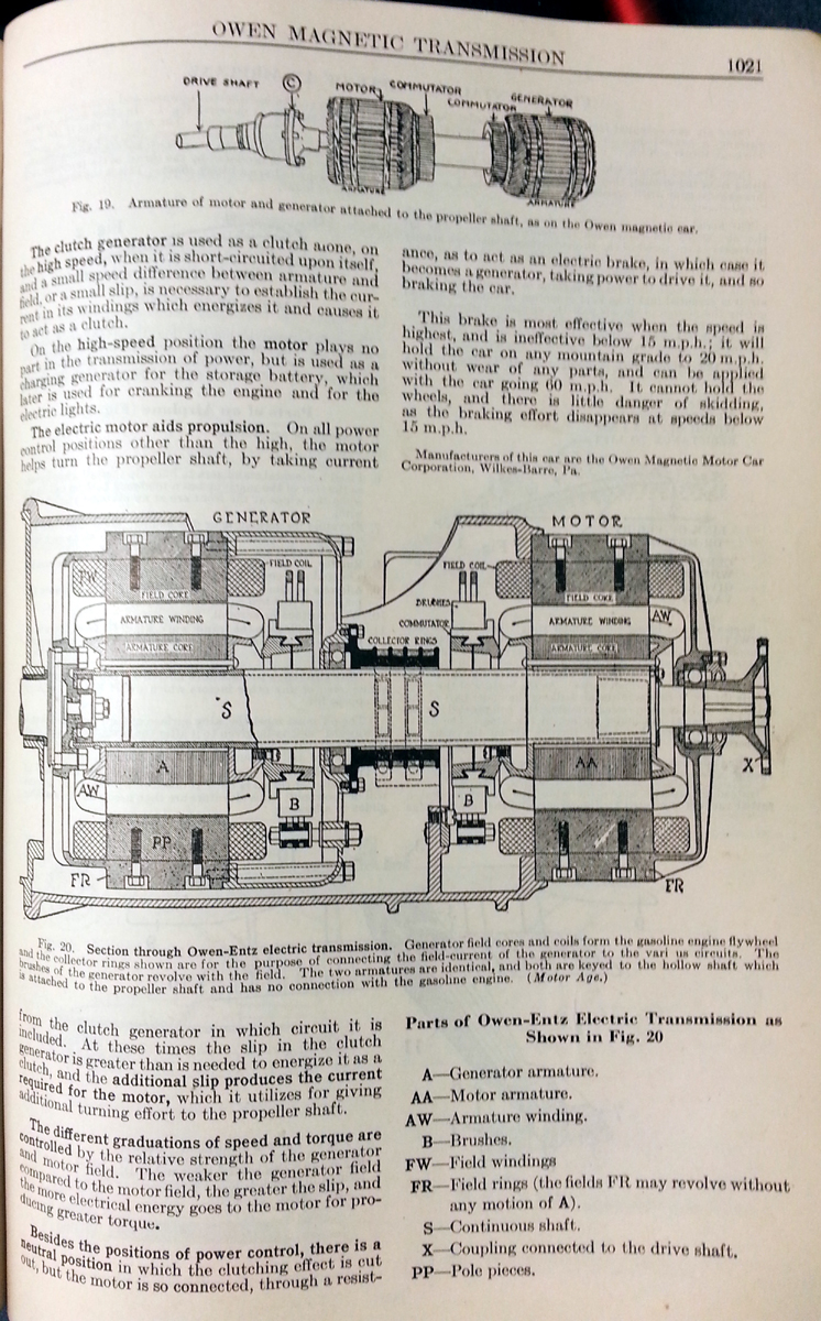 Magnet Car Engine Diagram Wiring Library Magnetic The Drive Mechanism Had No Direct Connection Between And Rear Wheels Instead
