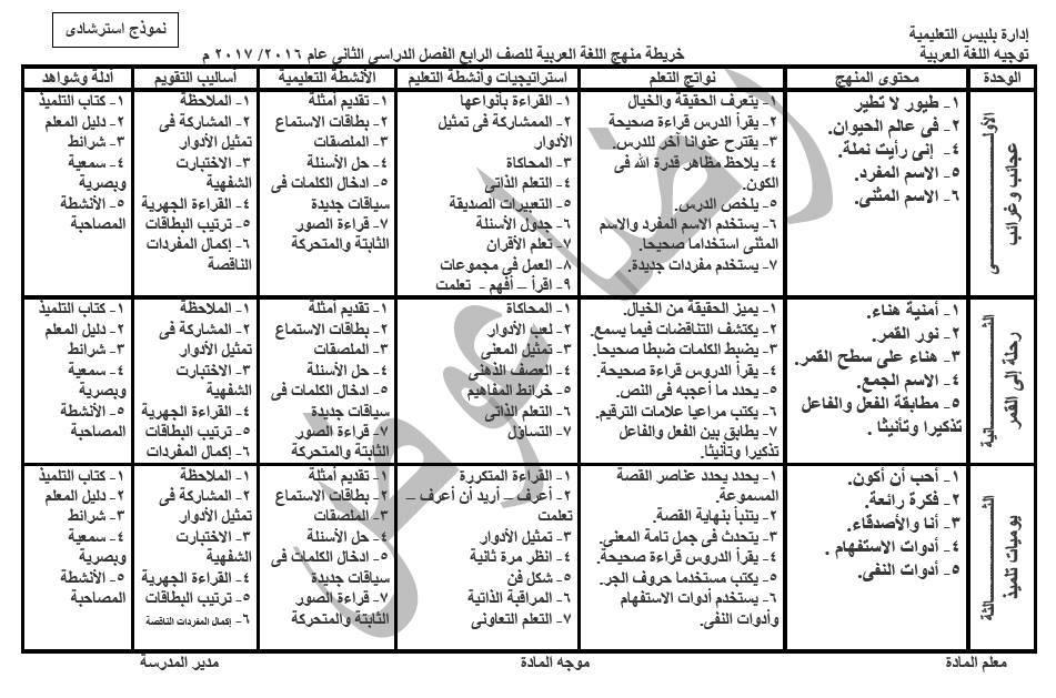 خريطة منهج و نواتج واستراتيجيات التعلم لغة عربية الصف الرابع الابتدائي الفصل الدراسي الثاني 2017 4