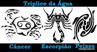 agua astrologia