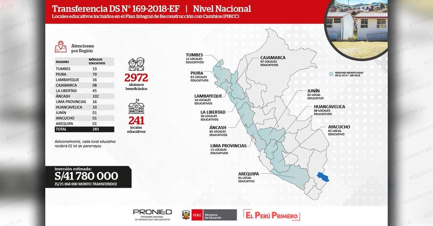 PRONIED invertirá más de 41 millones de soles en instalación de módulos educativos para proyectos de reconstrucción - www.pronied.gob.pe
