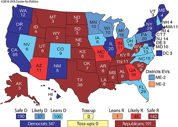 University of Virginia's Center for Politics Electoral College Projection: Clinton 347, Trump 191