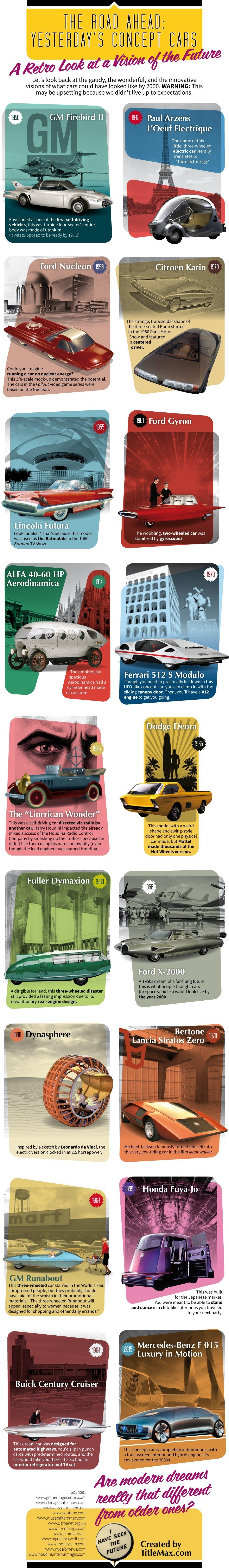 Yesterday's Concept Cars #infographic