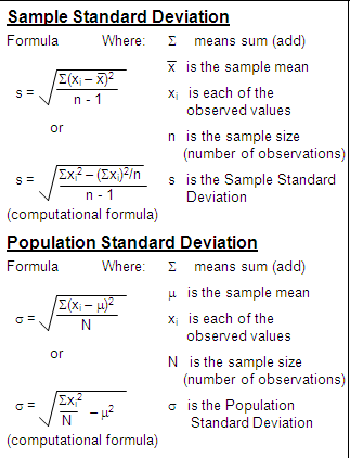 Statistics Formulas sheet ,binomial probability formula  ,ouliters,factorial,binomial coefficient,z-score,