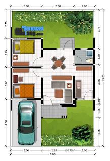 desain rumah minimalis tipe 36 malang