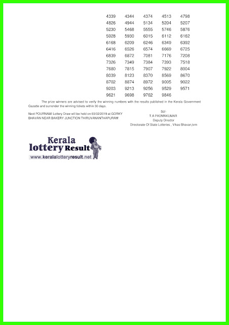 Kerala Lottery Result 27 January 2019 Pournami RN 376