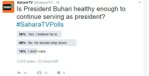 Do you want President Buhari to step down? Nigerians vote (see results)