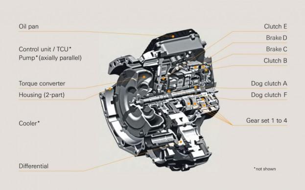 ZF Friedrichshafen Developed 9-Speed Automatic ...
