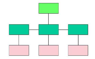 Cara Membuat Bagan Struktur Organisasi di Photoshop  Cara Membuat Bagan Struktur Organisasi di Photoshop