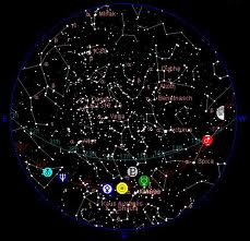 هل تعلم لماذا لاتسقط النجوم ؟ اليكم التفسير