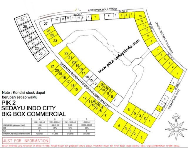 Master Stock BIG BOX PIK 2 Sedayu Indo City