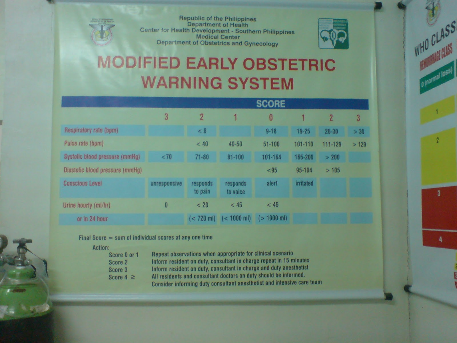 Societal Problems Modified Early Obstetric Warning System