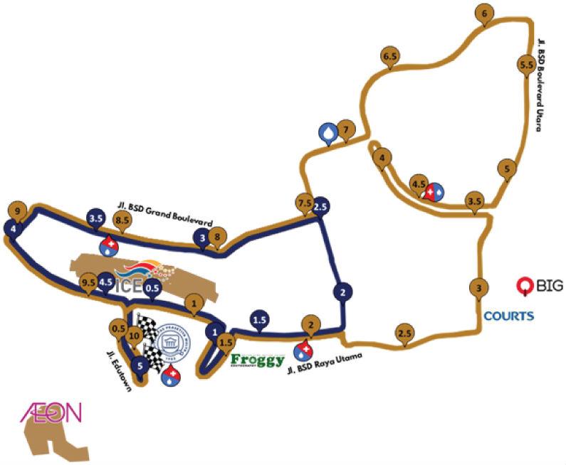 Rute Run It - Prasmul Olympics • 2018
