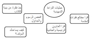 بمشاركه الطالبات اللغه العربيه
