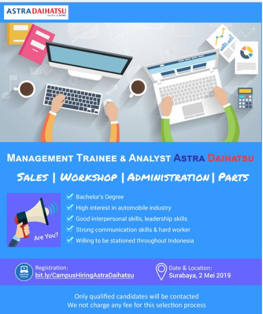 Terbaru Astra Daihatsu  [Management Trainee and Analyst]