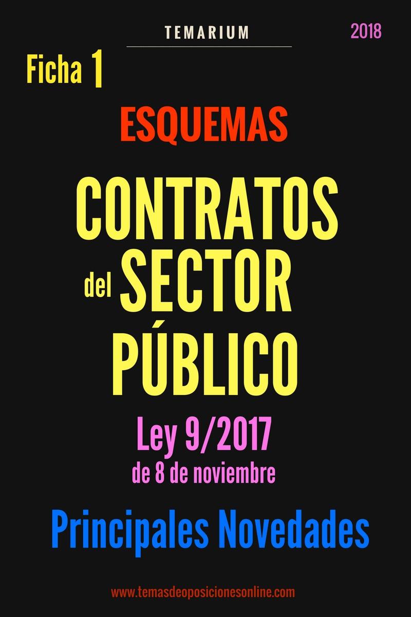 Temarium Oposiciones Temarios Esquema Nº1 Ley 9 2017 Contratos Del Sector Público 2018