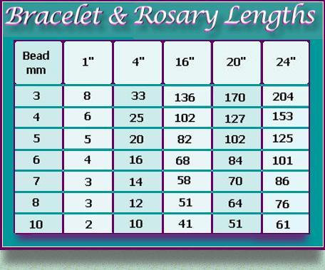 Bracelet Wire Galleries Bracelet Size Chart