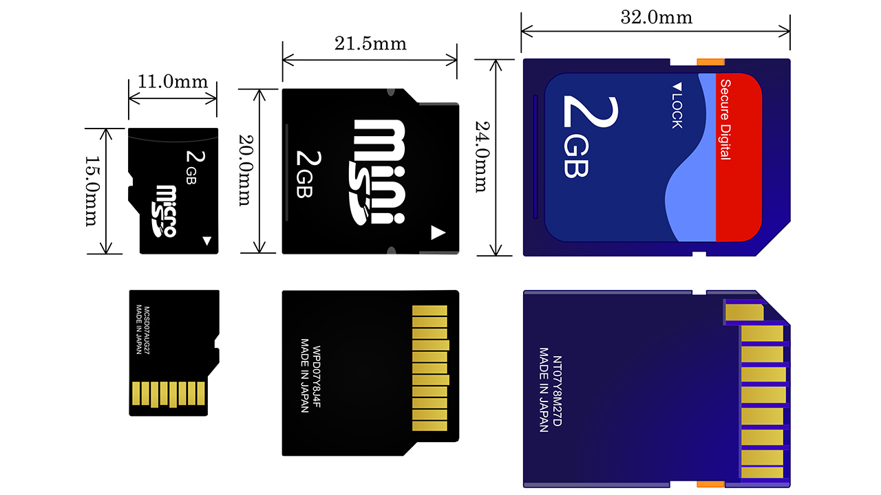 Size of SD Cards