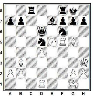 Posición de la partida de ajedrez Mikhail Botvinnik - Milan Vidmar (Nottingham, 1936)