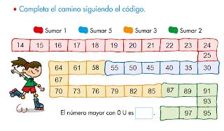 http://primerodecarlos.com/SEGUNDO_PRIMARIA/septiembre/unidad_1/series_1.swf