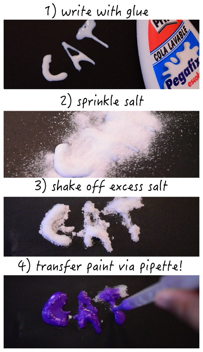 The Practical Mom: Salt Glue Word Building: (1) Write with glue (2) Sprinkle Salt (3) Shake off Excess Salt (4) Transfer paint via pipette