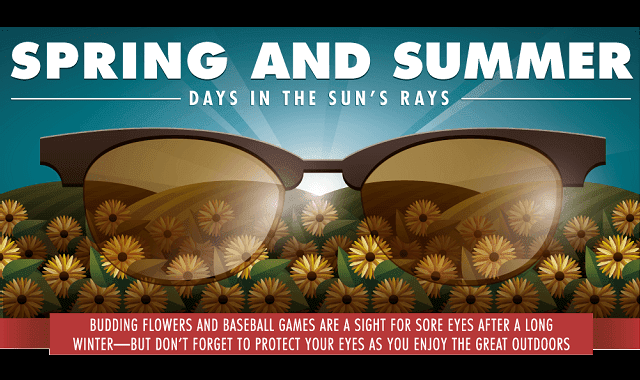 Spring and Sumer: Days in the Sun's Rays