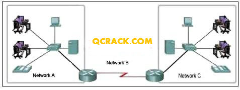 6625000495 a7035c34ea z ENetwork Chapter 2 CCNA 1 4.0 2012 100%
