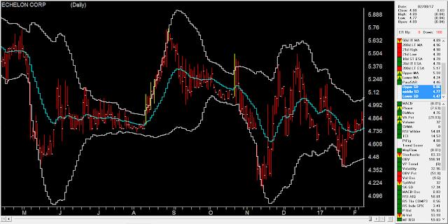 Aiq trading system