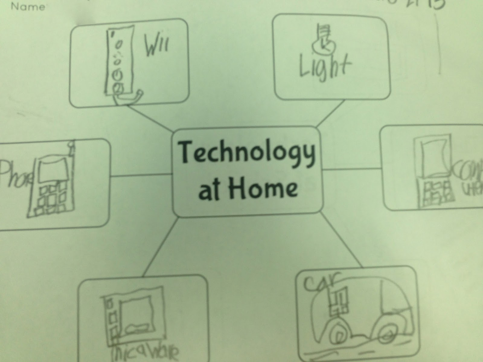 The Adventures Of A K 1 Teacher How Technology Helps Us