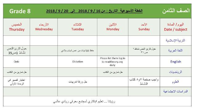الخطة الاسبوعية للصف الثامن من 16-9-2018 الي 20-9-2018