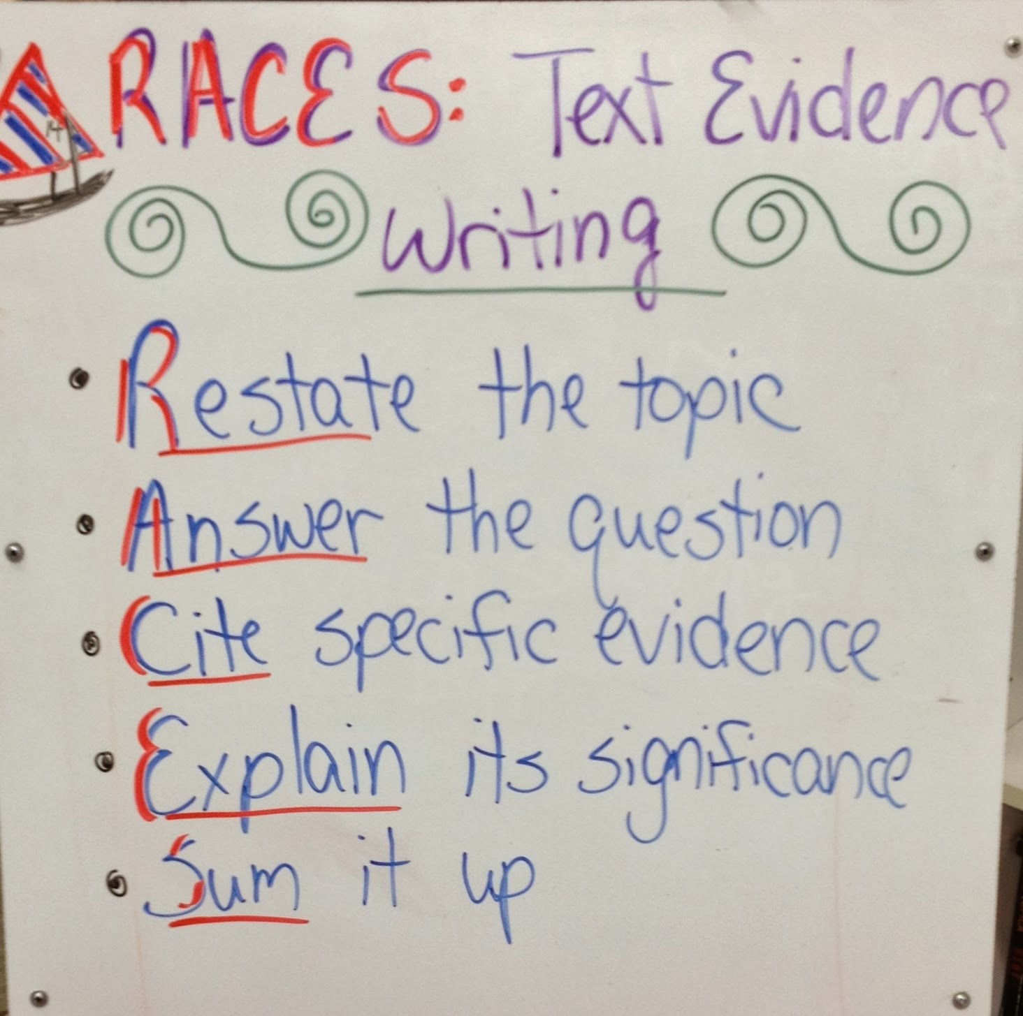 Writing With Text Evidence
