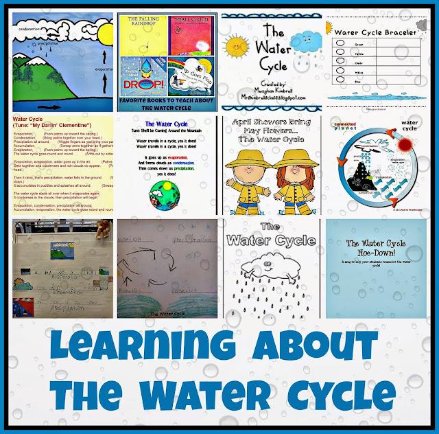 http://ckisloski.blogspot.com/2014/02/the-water-cycle.html