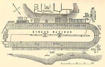 Circus Maximus plan